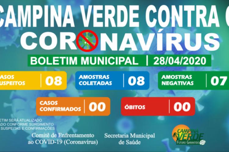 https://radiofm97.com.br/uploads/news/Prefeitura Divulga Resultado do Sétimo Caso Suspeito de Coronavírus em Campina Verde