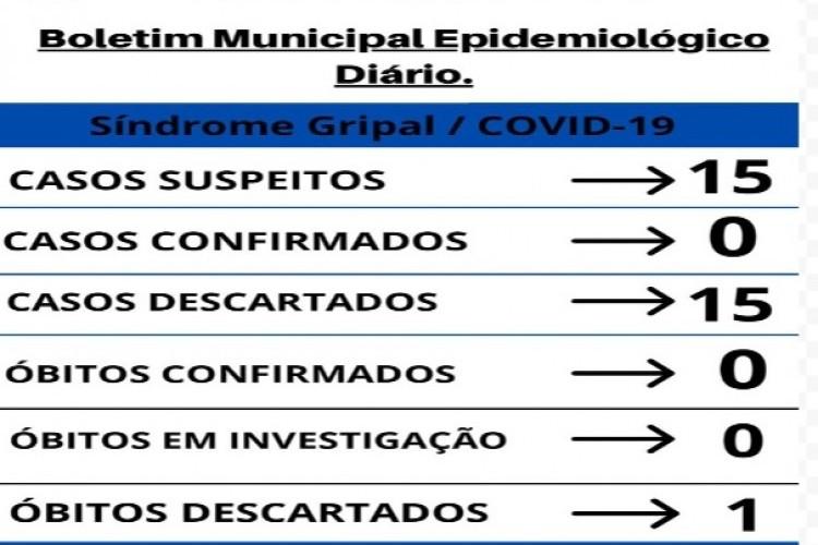 https://radiofm97.com.br/uploads/news/BOLETIM CORONAVÍRUS  - SÃO FRANCISCO DE SALES